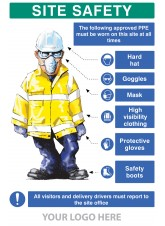 PPE Requirement Sign (Hat,Goggles,Mask,Hivis,Gloves,Boots)