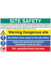 Site Safety - Visitors, Access, Protective Clothing